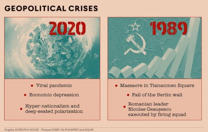 Geopolitical crises